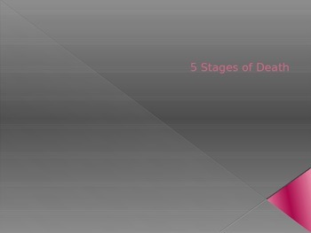 Five Stages of Death PowerPoint