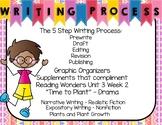 Five Step Writing Process: First Grade Reading Wonders Uni