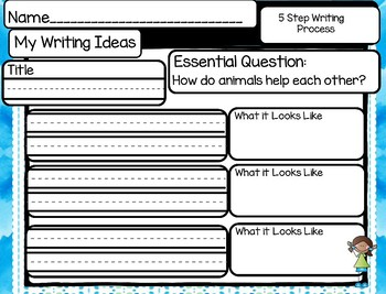 Five Step Writing Process: First Grade Reading Wonders Unit 4 Week 2