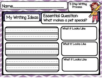 Five Step Writing Process: First Grade Reading Wonders Unit 1 Week 3