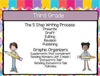 Five Step Writing Process: Third Grade Reading Wonders Unit 3 Week 1