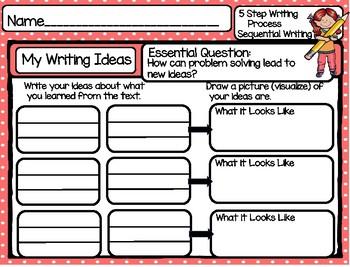 Five Step Writing Process: Third Grade Reading Wonders Unit 1 Week 4