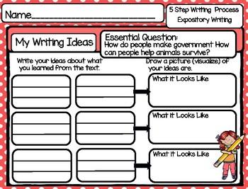 Five Step Writing Process: Third Grade Reading Wonders Unit 2 Week 4