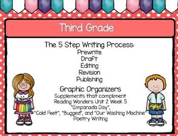 Five Step Writing Process: Third Grade Reading Wonders Unit 2 Week 5