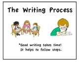 Five Steps in the Writing Process