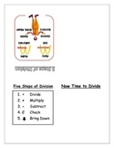 Five Steps of Division Foldable