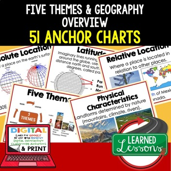Five Themes and Geography Basics 51 Anchor Charts
