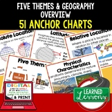 Five Themes of Geography Anchor Charts (World Geography An