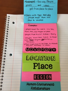 Five Themes of Geography Flipbook for Interactive Notebooks