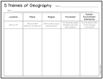 5 Themes of Geography Graphic Organizers and Mini-Book Template