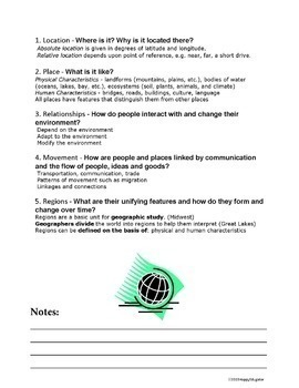 Five Themes of Geography Handouts and Graphic Organizers
