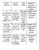 Five Themes of Geography/Maps/Primary Secondary Sources Matching Review Game