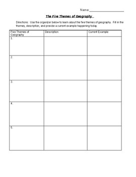 Five Themes of Geography Organizer