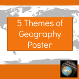 Five Themes of Geography Poster