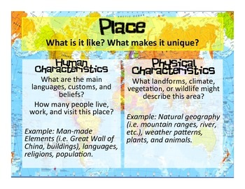 Five Themes of Geography Posters