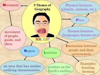 Five Themes of Geography PowerPoint Presentation