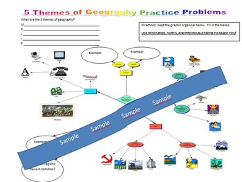 Five Themes of Geography Practice Problems