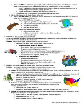 Five Themes of Geography Resource