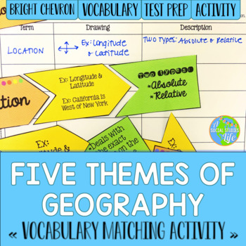 Five Themes of Geography Vocabulary Matching Activity - Br