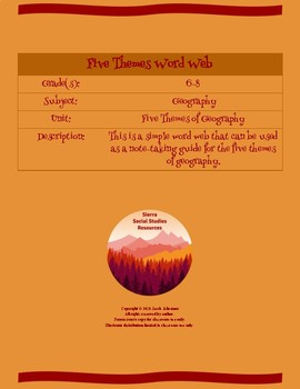 Five Themes of Geography Word Web