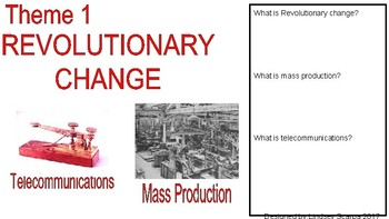 Five Themes of the Industrial Revolution: Visual Discovery