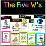 Five W's ( Who What When Where Why ) Posters