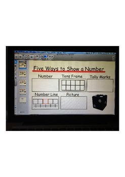 Five Ways to Show a Number