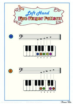 Five finger pattern _bass clef