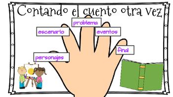 Five finger retell in Spanish!