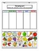 Five food Groups