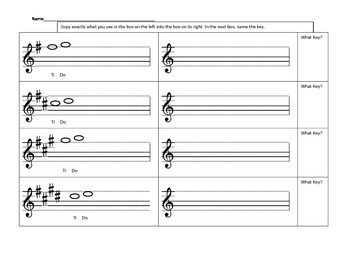 Five music worksheets for key signatures, order of sharps and flats