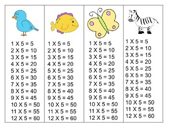 Fives Made Easy--Multiplication Printables Galore