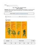 Fix That Site - HTML & CSS - Ninja Turtles Edition!