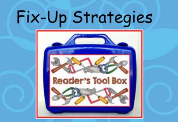 Fix Up Strategies Flipchart