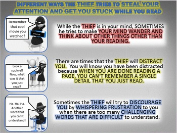 READING STRATEGIES- Fix-up Strategies/Monitoring Meaning Powerpoint Adventure