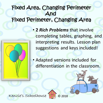 Fixed Area Changing Perimeter and Fixed Perimeter Changing Area