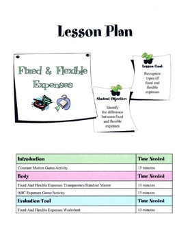 Fixed & Flexible Expenses Lesson