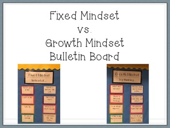 Fixed Mindset vs. Growth Mindset Bulletin Board