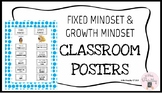 Fixed Mindset vs Growth Mindset Posters