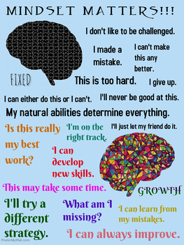 Fixed v. Growth Mindset Poster