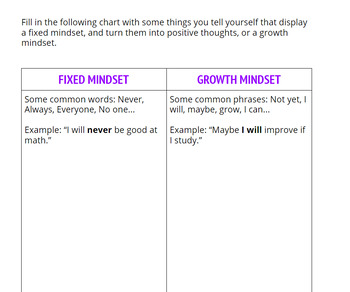 Fixed vs. Growth Mindset - A Lesson Plan