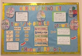 Fixed vs. Growth Mindset Bulletin Board for Test Prep