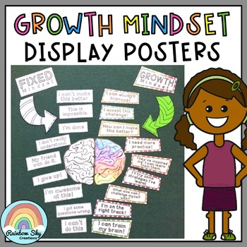 Fixed vs Growth Mindset Poster Display