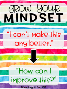 Fixed vs. Growth Mindset Posters, Banner, and Student Activities