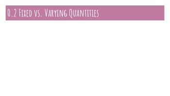 Fixed vs. Varying Quantities