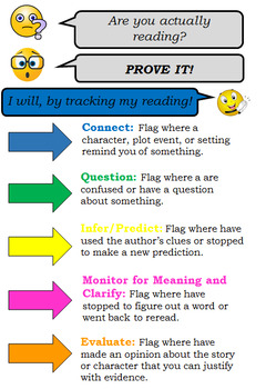 Flag Color Codes for Tracking Reading Strategy Use-EDITABLE