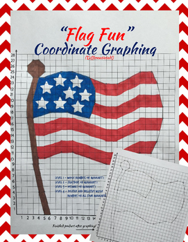 Flag Coordinate Graphing Ordered Pairs - Differentiated