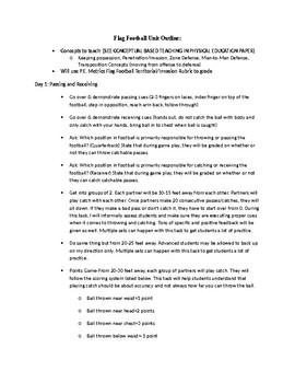 6-12 Grade Flag Football Unit Plan