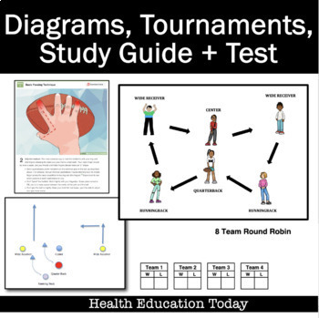 3-Week Flag Football Unit: From the #1 P.E. Curriculum on TPT!