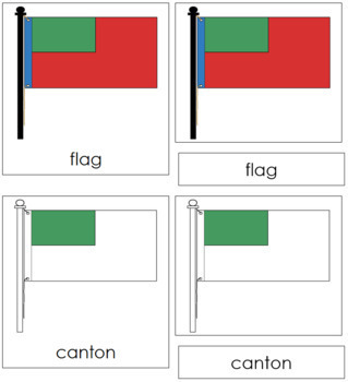 Flag Nomenclature Cards